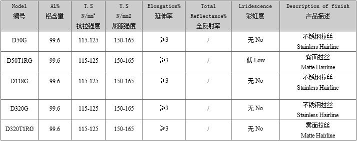 泰铝光氧化系列拉丝铝板技术参数表